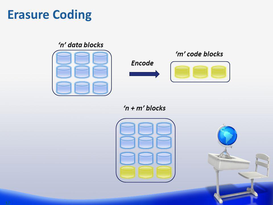 Erasure Coding 12 n data blocks Encode n + m blocks m code blocks