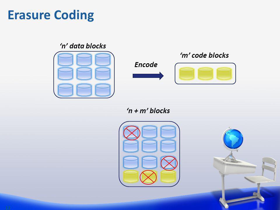 Erasure Coding 13 n data blocks Encode n + m blocks m code blocks