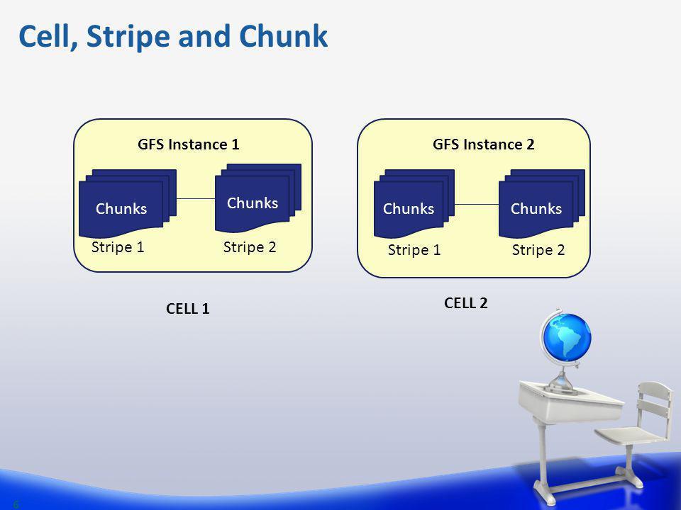 Cell, Stripe and Chunk 6 Stripe 1 Stripe 2 Stripe 1 Stripe 2 CELL 1 CELL 2 Chunks GFS Instance 1GFS Instance 2