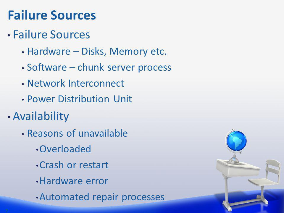 Failure Sources Hardware – Disks, Memory etc. Software – chunk server process Network Interconnect Power Distribution Unit Availability Reasons of una