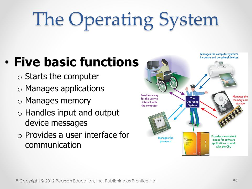 Five basic functions o Starts the computer o Manages applications o Manages memory o Handles input and output device messages o Provides a user interface for communication The Operating System Copyright © 2012 Pearson Education, Inc.