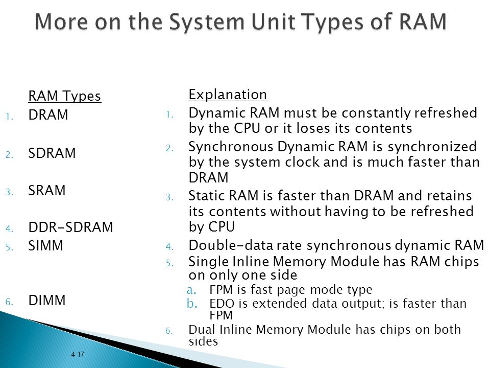 4-17 More on the System Unit Types of RAM RAM Types 1. DRAM 2. SDRAM 3. SRAM 4. DDR-SDRAM 5. SIMM 6. DIMM Explanation 1. Dynamic RAM must be constantl