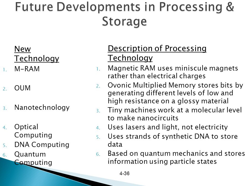 4-36 Future Developments in Processing & Storage New Technology 1. M-RAM 2. OUM 3. Nanotechnology 4. Optical Computing 5. DNA Computing 6. Quantum Com