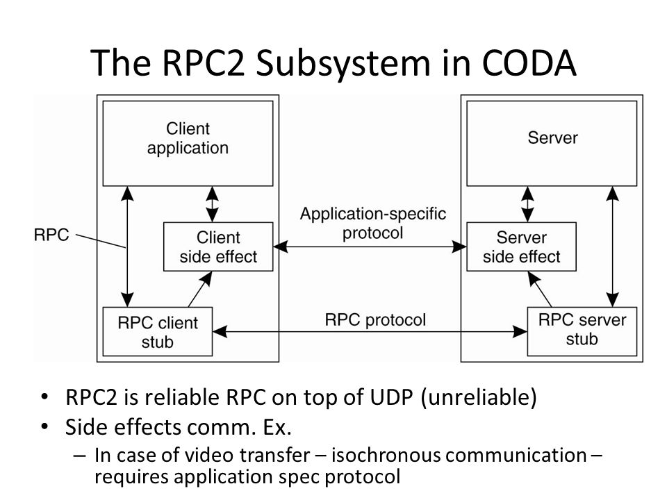 The RPC2 Subsystem in CODA RPC2 is reliable RPC on top of UDP (unreliable) Side effects comm. Ex. – In case of video transfer – isochronous communicat