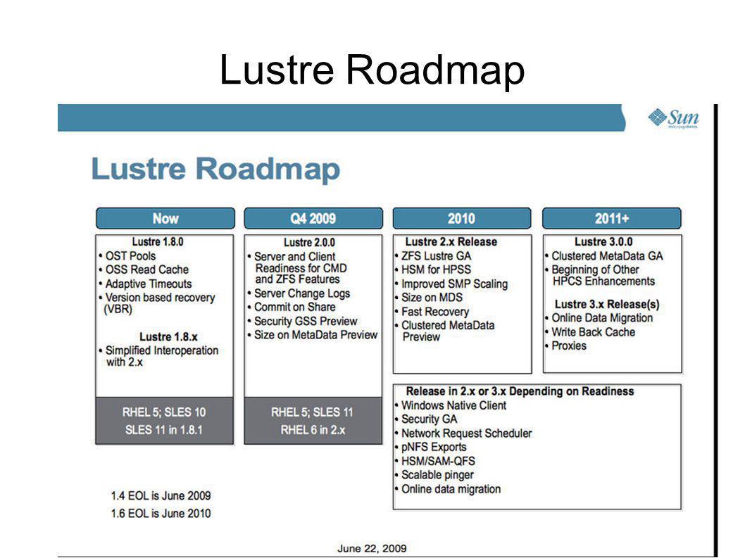 Lustre Roadmap