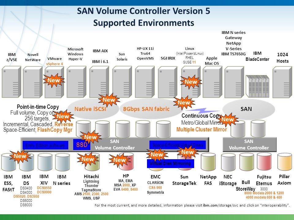 SAN Volume Controller SAN Volume Controller Version 5 Supported Environments 8Gbps SAN fabric HP MA, EMA MSA 2000, XP EVA 6400, 8400 Hitachi Lightning