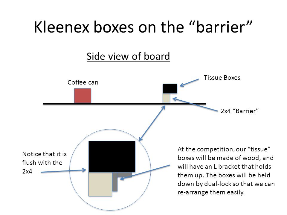 Kleenex boxes on the barrier Side view of board Coffee can Tissue Boxes 2x4 Barrier v v At the competition, our tissue boxes will be made of wood, and will have an L bracket that holds them up.