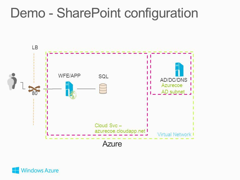 LB WFE/APP SQL 80 Cloud Svc – azurecoe.cloudapp.net Azurecoe AD subnet Virtual Network Azure AD/DC/DNS