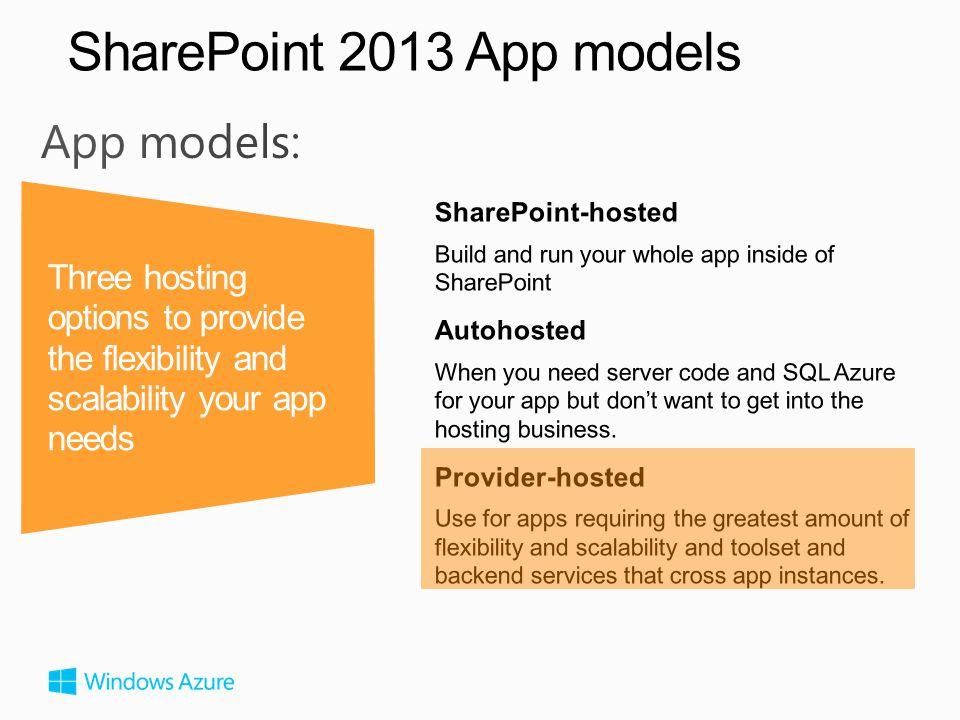 SharePoint 2013 App models