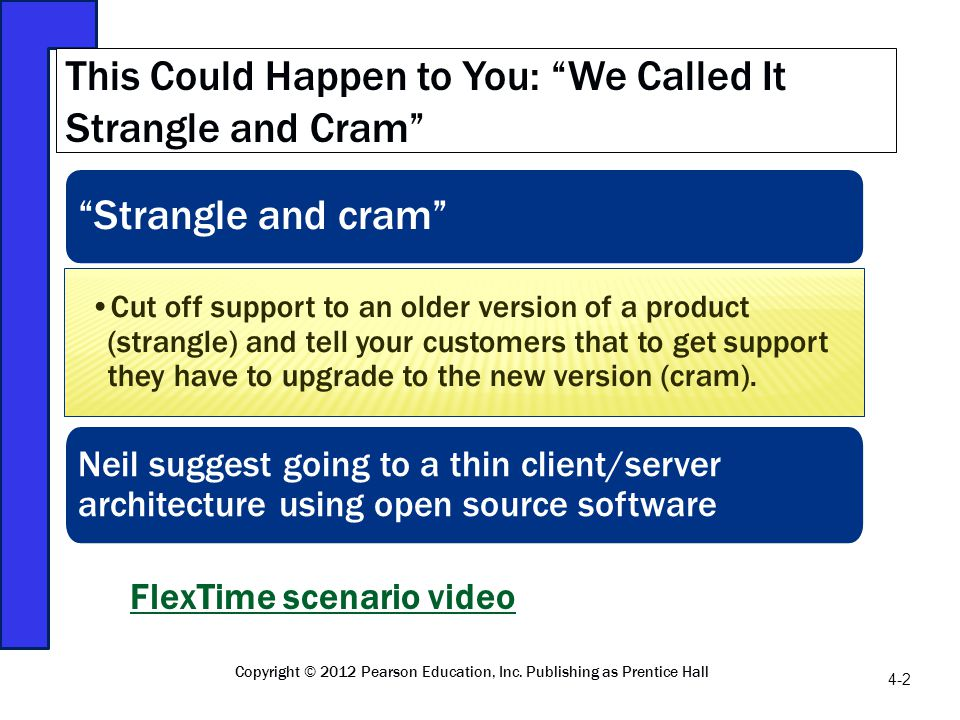 This Could Happen to You: We Called It Strangle and Cram Copyright © 2012 Pearson Education, Inc. Publishing as Prentice Hall FlexTime scenario video