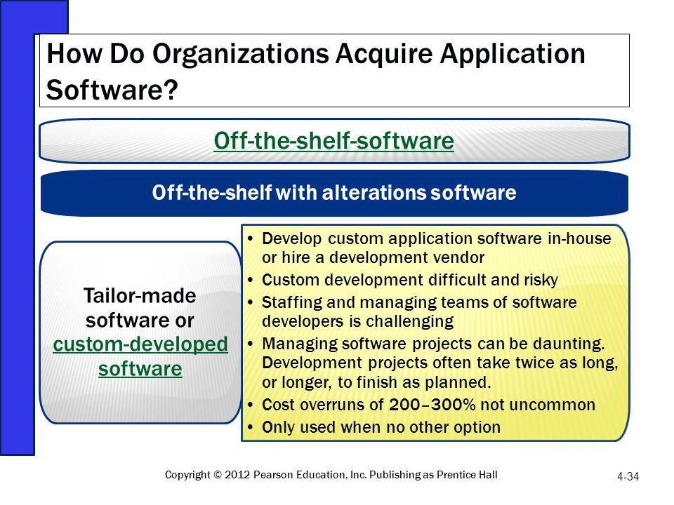 Off-the-shelf-software Off-the-shelf with alterations software Develop custom application software in-house or hire a development vendor Custom develo