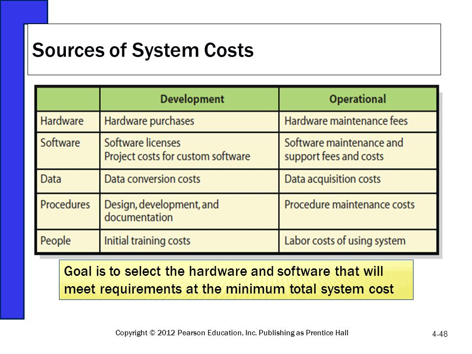 Sources of System Costs Copyright © 2012 Pearson Education, Inc. Publishing as Prentice Hall 4-48 Goal is to select the hardware and software that wil