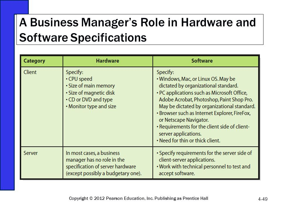 Figure 4-15 A Business Managers Role in Hardware and Software Specifications Copyright © 2012 Pearson Education, Inc. Publishing as Prentice Hall 4-49