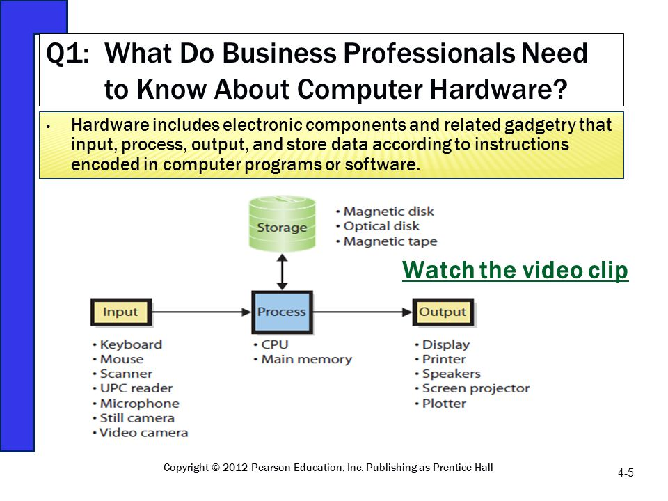 Watch the video clip Q1:What Do Business Professionals Need to Know About Computer Hardware? Copyright © 2012 Pearson Education, Inc. Publishing as Pr