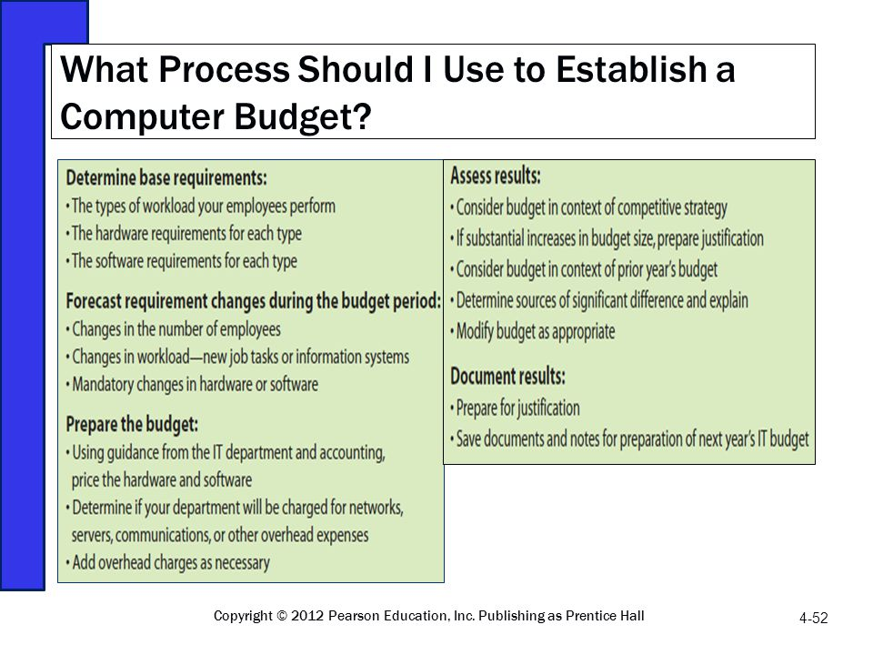 What Process Should I Use to Establish a Computer Budget? Copyright © 2012 Pearson Education, Inc. Publishing as Prentice Hall 4-52