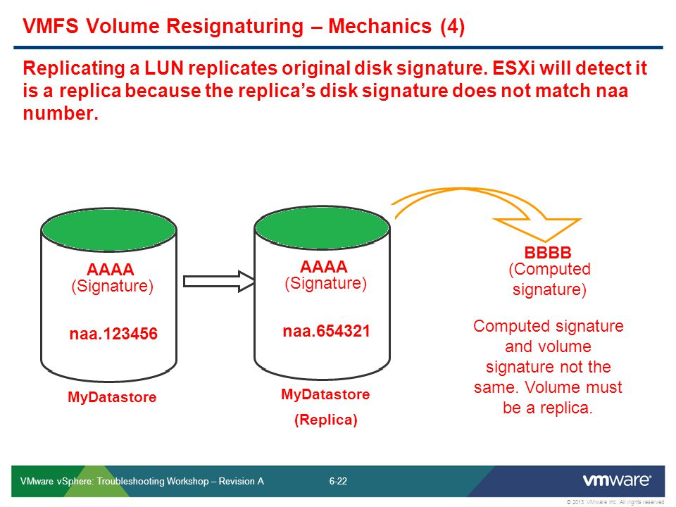 6-22 © 2013 VMware Inc. All rights reserved VMware vSphere: Troubleshooting Workshop – Revision A 22 VMFS Volume Resignaturing – Mechanics (4) Replica