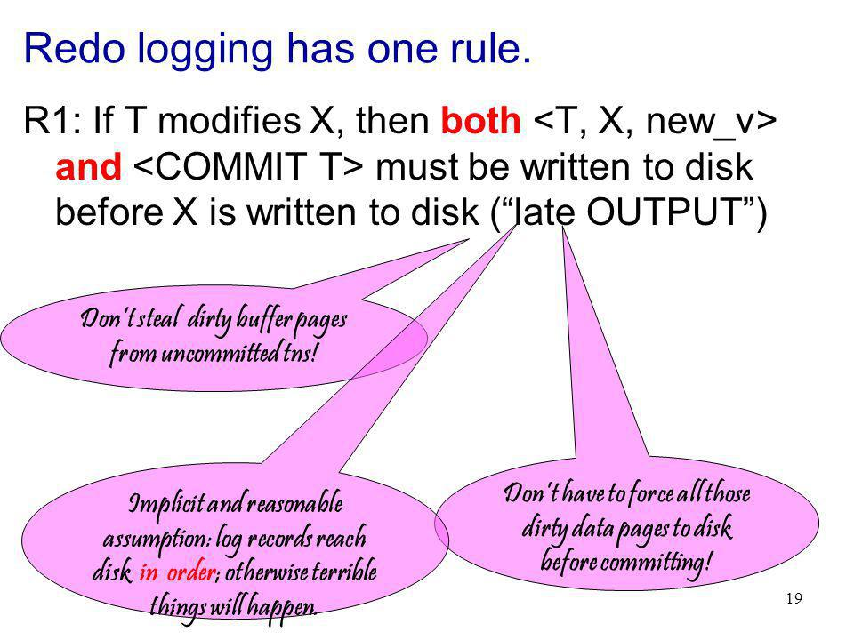 19 Redo logging has one rule.