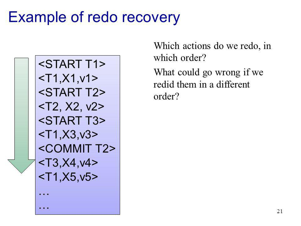21 Example of redo recovery … Which actions do we redo, in which order.
