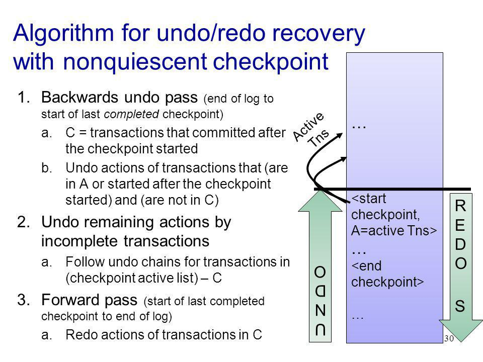 UNDOUNDO 30 Algorithm for undo/redo recovery with nonquiescent checkpoint 1.Backwards undo pass (end of log to start of last completed checkpoint) a.C = transactions that committed after the checkpoint started b.Undo actions of transactions that (are in A or started after the checkpoint started) and (are not in C) 2.Undo remaining actions by incomplete transactions a.Follow undo chains for transactions in (checkpoint active list) – C 3.Forward pass (start of last completed checkpoint to end of log) a.Redo actions of transactions in C Active Tns … … … REDO SREDO S