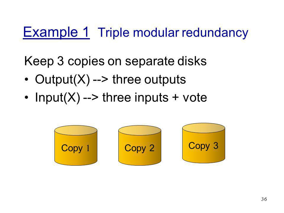 36 Example 1 Triple modular redundancy Keep 3 copies on separate disks Output(X) --> three outputs Input(X) --> three inputs + vote Copy 1 Copy 2 Copy 3