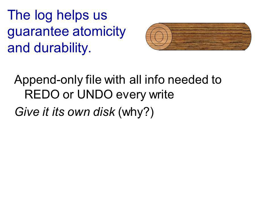 26 Redo/undo logs save both before-images and after-images.