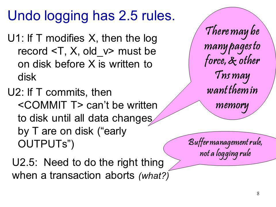 29 Algorithm for non-quiescent checkpoint for undo/redo 1.Write to log 2.Flush log to disk 3.Write to disk all dirty buffers, whether or not their transaction has committed (this implies some log records may need to be written to disk (WAL)) 4.Write to log 5.Flush log to disk 29 Flush dirty buffer pool pages … … … Active Tns Pointers are one of many tricks to speed up future undos