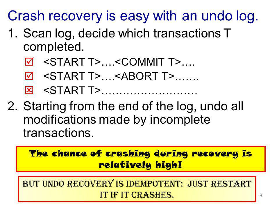 9 Crash recovery is easy with an undo log. 1.Scan log, decide which transactions T completed.