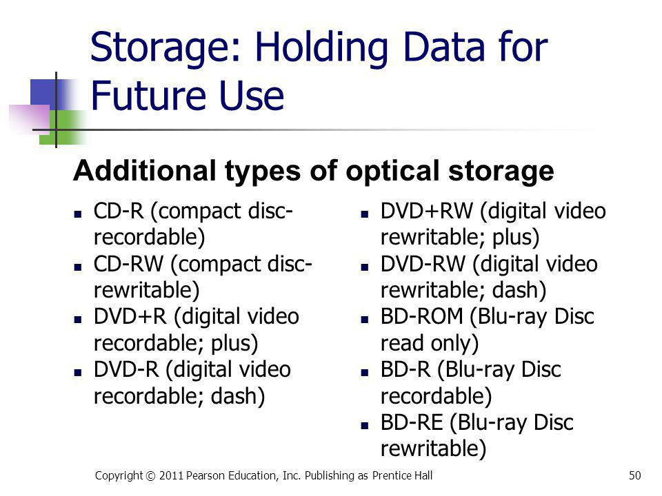 Storage: Holding Data for Future Use CD-R (compact disc- recordable) CD-RW (compact disc- rewritable) DVD+R (digital video recordable; plus) DVD-R (di