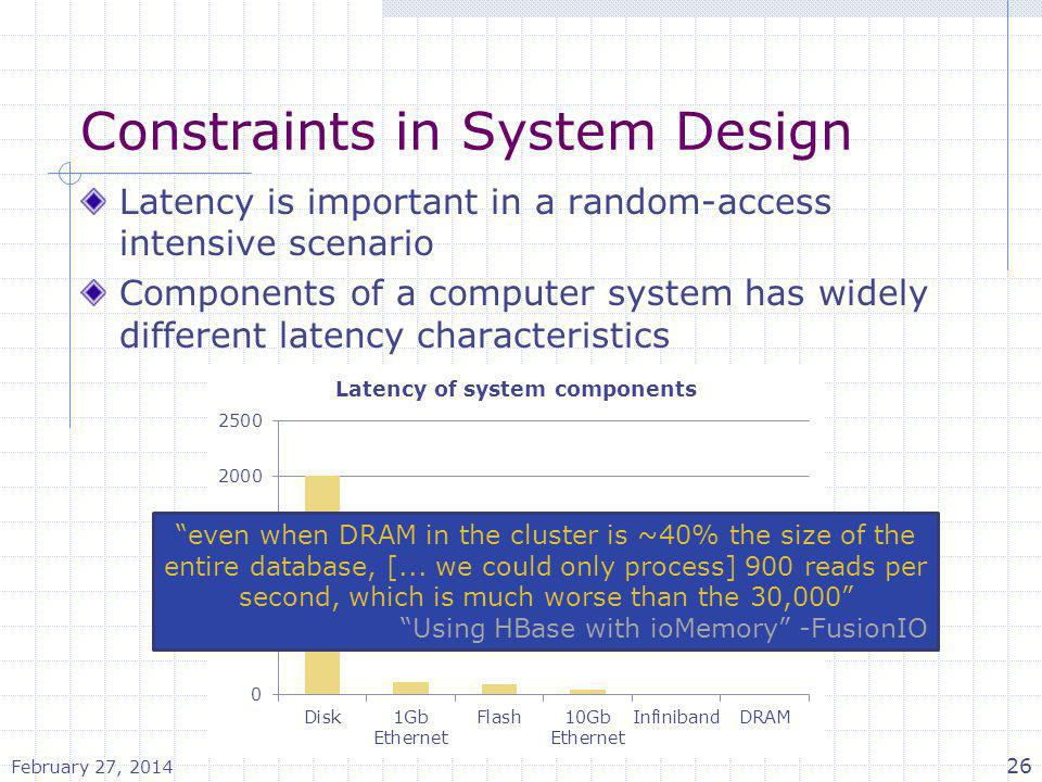 Constraints in System Design Latency is important in a random-access intensive scenario Components of a computer system has widely different latency c
