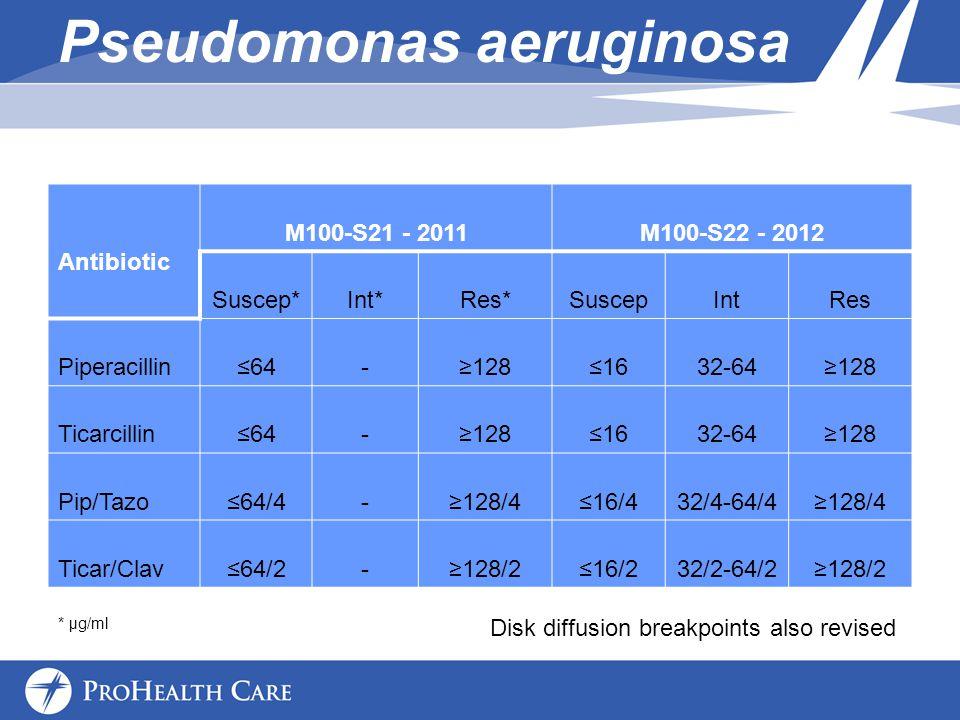 Antibiotic M100-S21 - 2011M100-S22 - 2012 Suscep*Int*Res*SuscepIntRes Piperacillin64-1281632-64128 Ticarcillin64-1281632-64128 Pip/Tazo64/4-128/416/432/4-64/4128/4 Ticar/Clav64/2-128/216/232/2-64/2128/2 Pseudomonas aeruginosa * µg/ml Disk diffusion breakpoints also revised