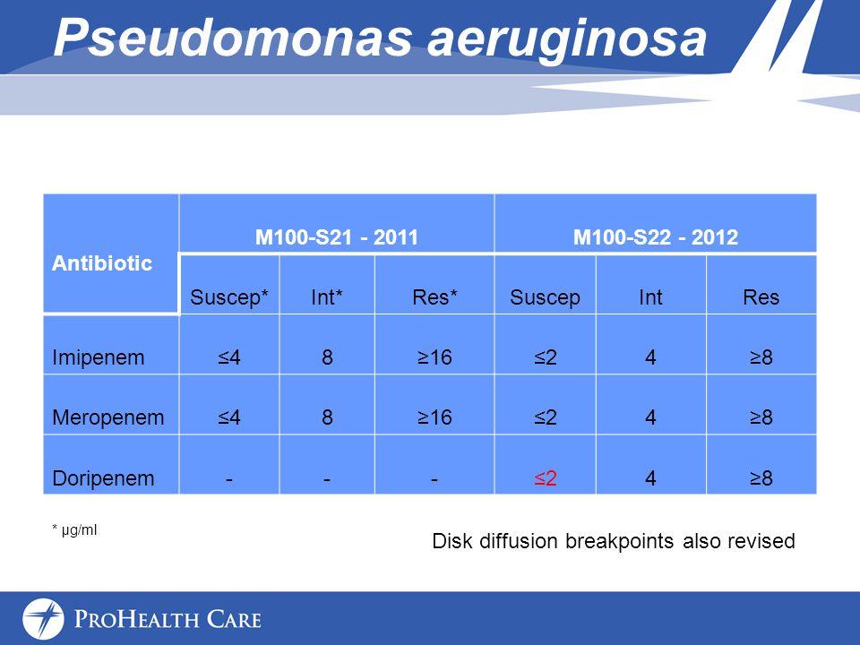 Antibiotic M100-S21 - 2011M100-S22 - 2012 Suscep*Int*Res*SuscepIntRes Imipenem4816248 Meropenem4816248 Doripenem---248 Pseudomonas aeruginosa * µg/ml Disk diffusion breakpoints also revised