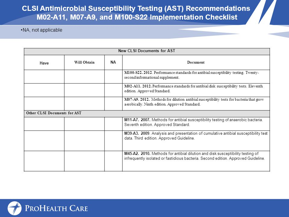 CLSI Antimicrobial Susceptibility Testing (AST) Recommendations M02-A11, M07-A9, and M100-S22 Implementation Checklist NA, not applicable New CLSI Documents for AST Have Will Obtain NA Document M100-S22.