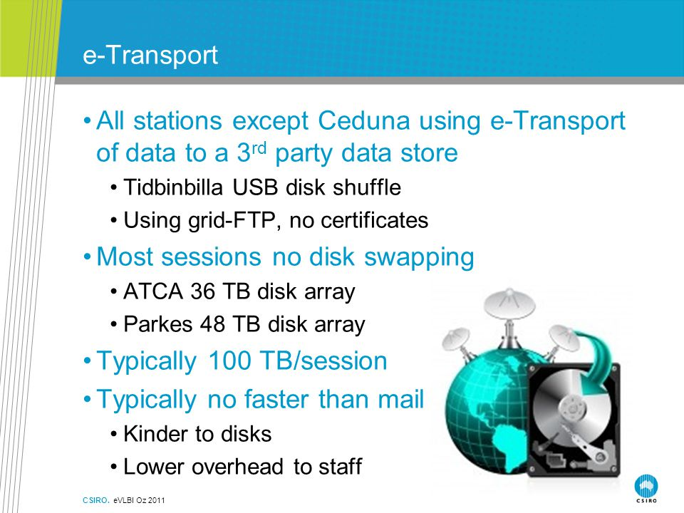 e-Transport All stations except Ceduna using e-Transport of data to a 3 rd party data store Tidbinbilla USB disk shuffle Using grid-FTP, no certificates Most sessions no disk swapping ATCA 36 TB disk array Parkes 48 TB disk array Typically 100 TB/session Typically no faster than mail Kinder to disks Lower overhead to staff CSIRO.