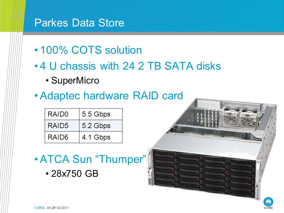 Parkes Data Store 100% COTS solution 4 U chassis with 24 2 TB SATA disks SuperMicro Adaptec hardware RAID card ATCA Sun Thumper 28x750 GB CSIRO.