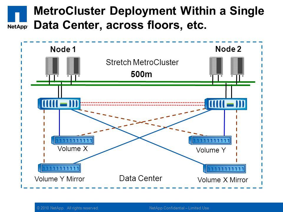 © 2010 NetApp. All rights reserved. Node 1 Node 2 MetroCluster Deployment Within a Single Data Center, across floors, etc. 500m Data Center Stretch Me