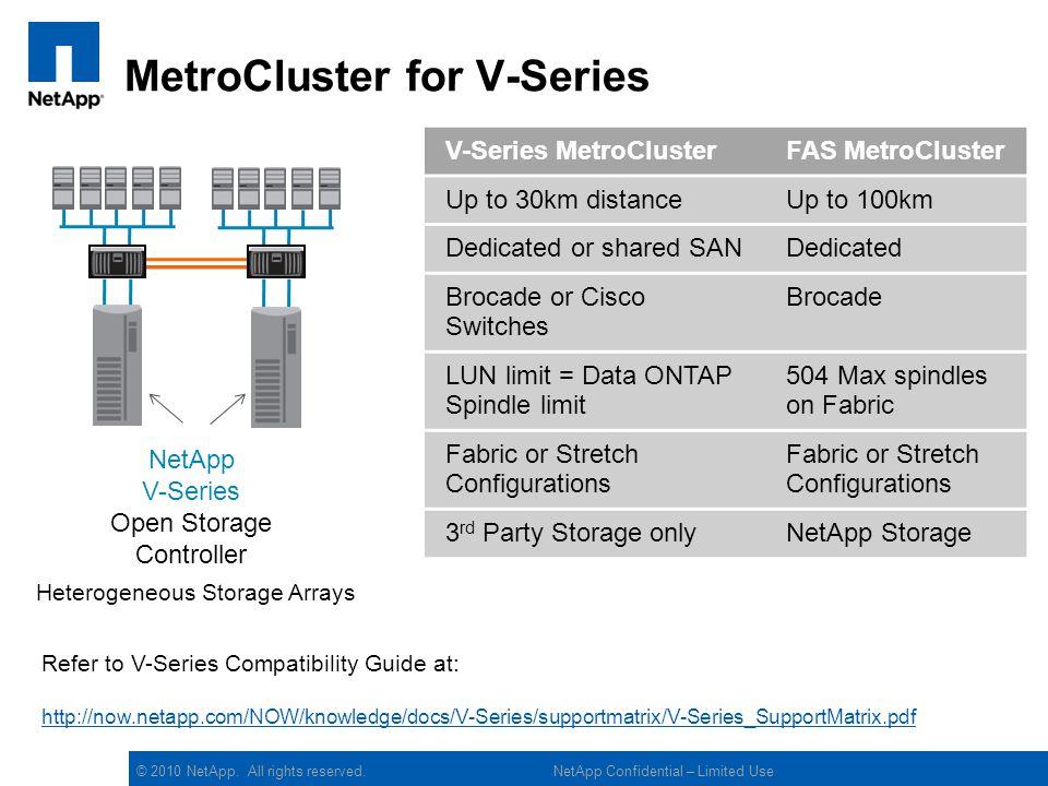 © 2010 NetApp. All rights reserved. MetroCluster for V-Series NetApp V-Series Open Storage Controller Heterogeneous Storage Arrays V-Series MetroClust