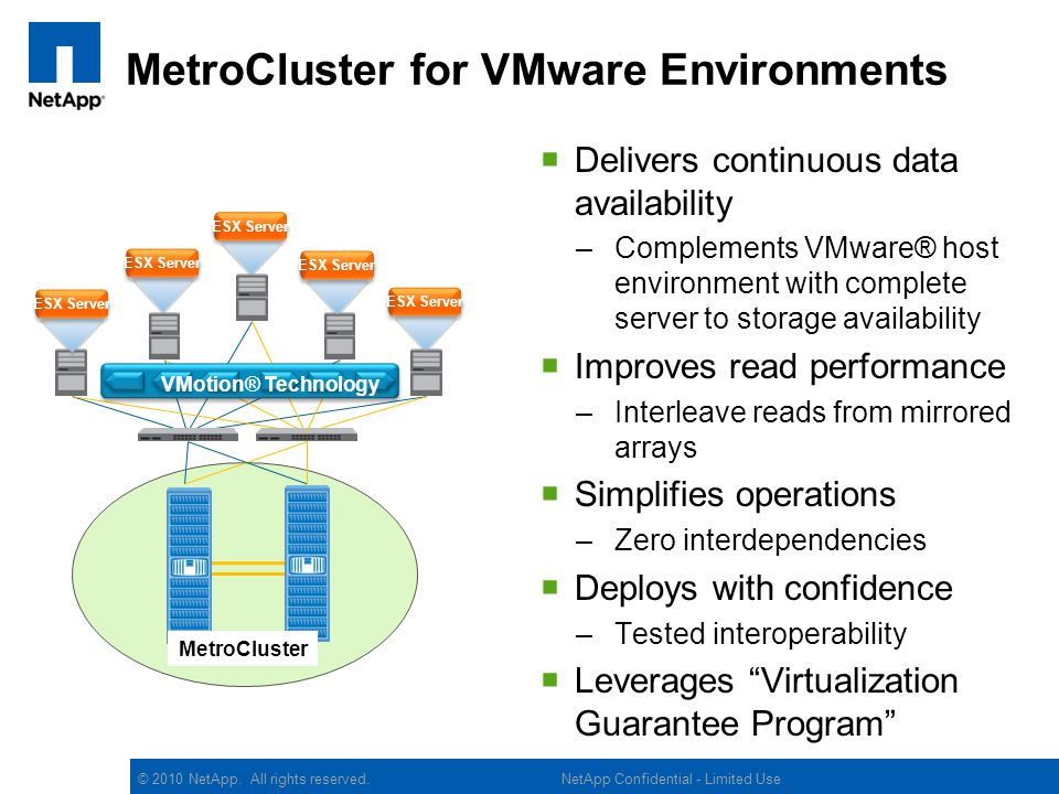 © 2010 NetApp. All rights reserved. MetroCluster for VMware Environments Delivers continuous data availability –Complements VMware® host environment w