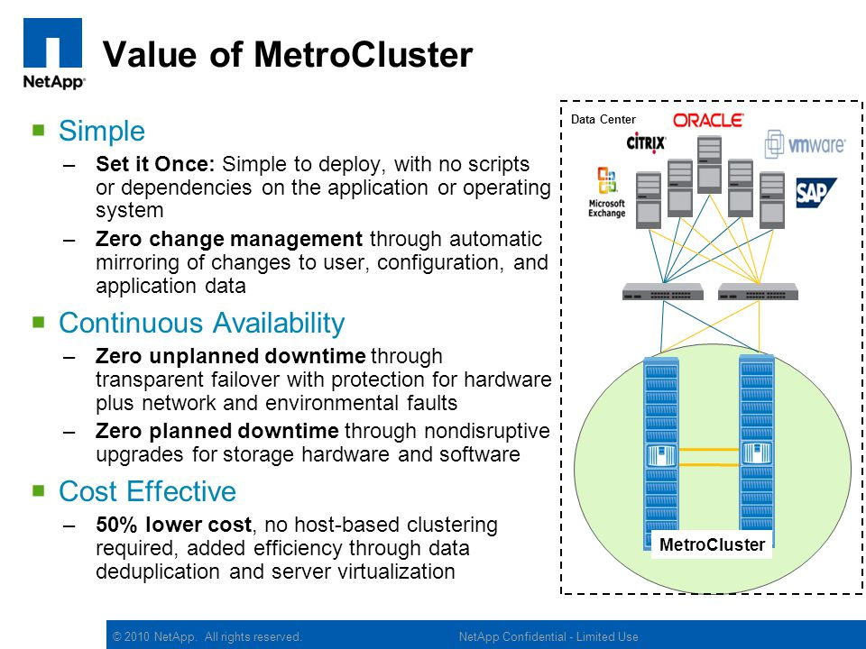 © 2010 NetApp. All rights reserved. Value of MetroCluster Simple –Set it Once: Simple to deploy, with no scripts or dependencies on the application or