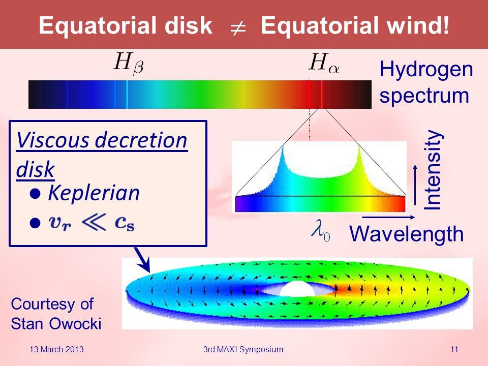 11 Be stars Intensity Wavelength Hydrogen spectrum Courtesy of Stan Owocki 13 March 20133rd MAXI Symposium Viscous decretion disk Viscous decretion disk Keplerian Keplerian Equatorial disk Equatorial wind!