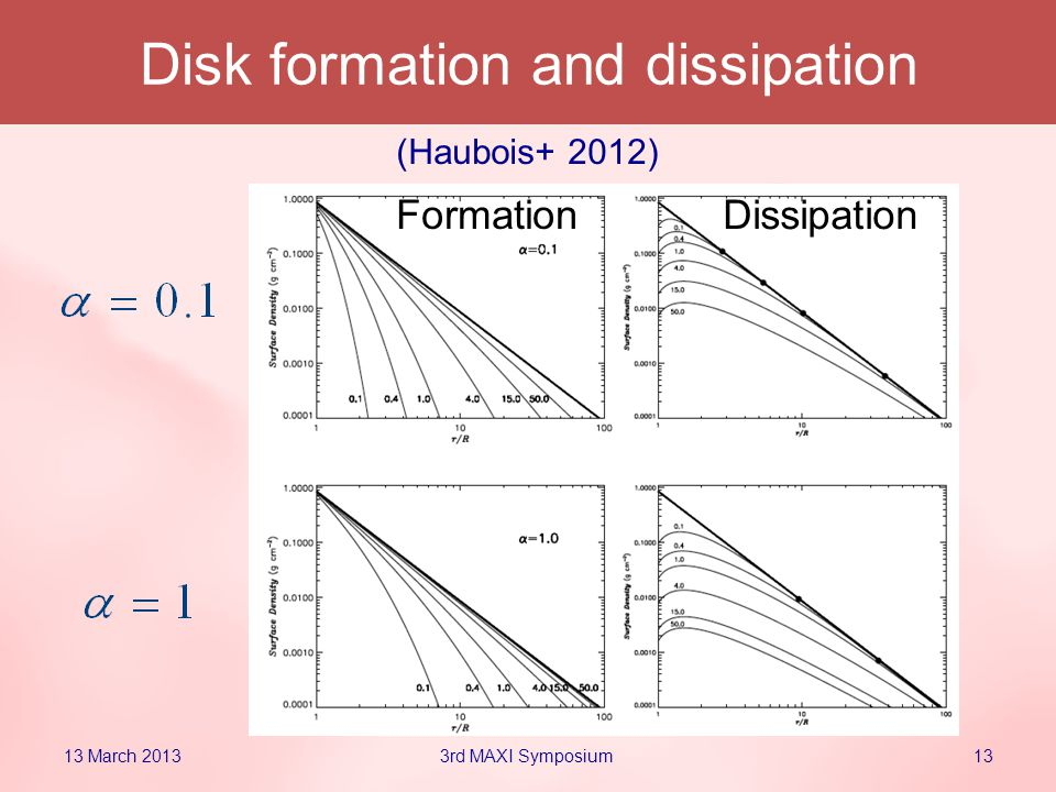 13 March 2013133rd MAXI Symposium Disk formation and dissipation (Haubois+ 2012) Formation Dissipation