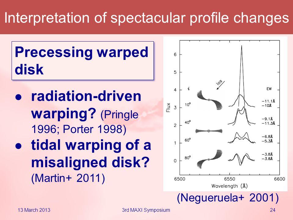 Interpretation of spectacular profile changes Precessing warped disk (Negueruela+ 2001) radiation-driven warping? (Pringle 1996; Porter 1998) tidal wa