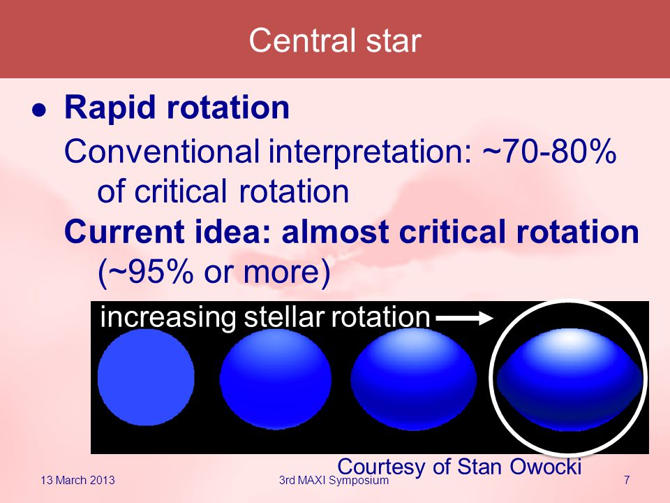 Central star Rapid rotation Conventional interpretation: ~70-80% of critical rotation Current idea: almost critical rotation (~95% or more) increasing stellar rotation Courtesy of Stan Owocki 13 March 201373rd MAXI Symposium