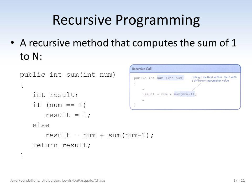 Recursive Programming A recursive method that computes the sum of 1 to N: public int sum(int num) { int result; if (num == 1) result = 1; else result