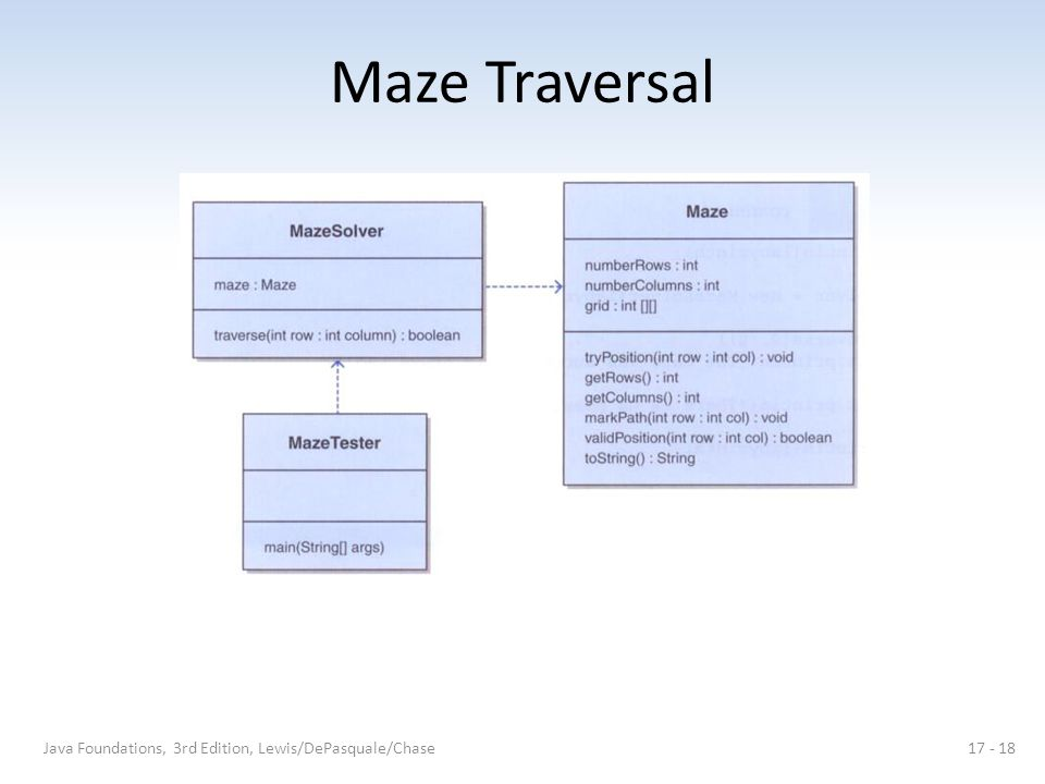 Maze Traversal Java Foundations, 3rd Edition, Lewis/DePasquale/Chase17 - 18