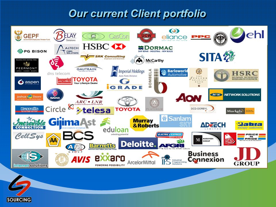 Our current Client portfolio
