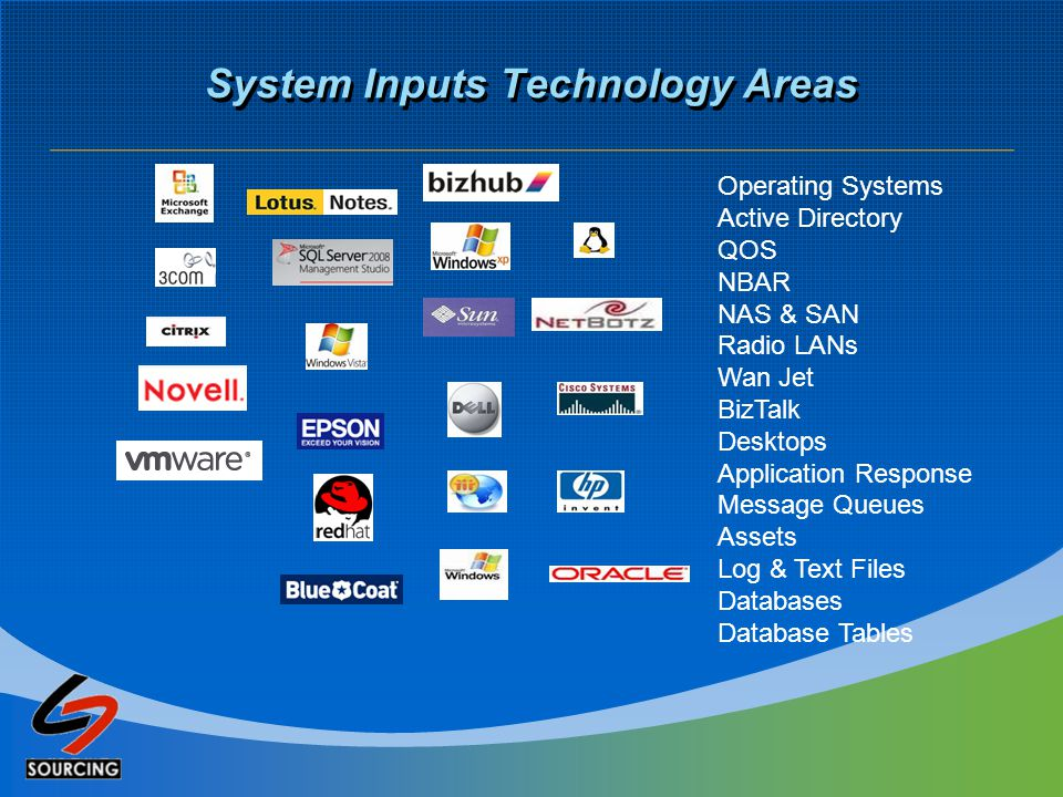 System Inputs Technology Areas Operating Systems Active Directory QOS NBAR NAS & SAN Radio LANs Wan Jet BizTalk Desktops Application Response Message Queues Assets Log & Text Files Databases Database Tables