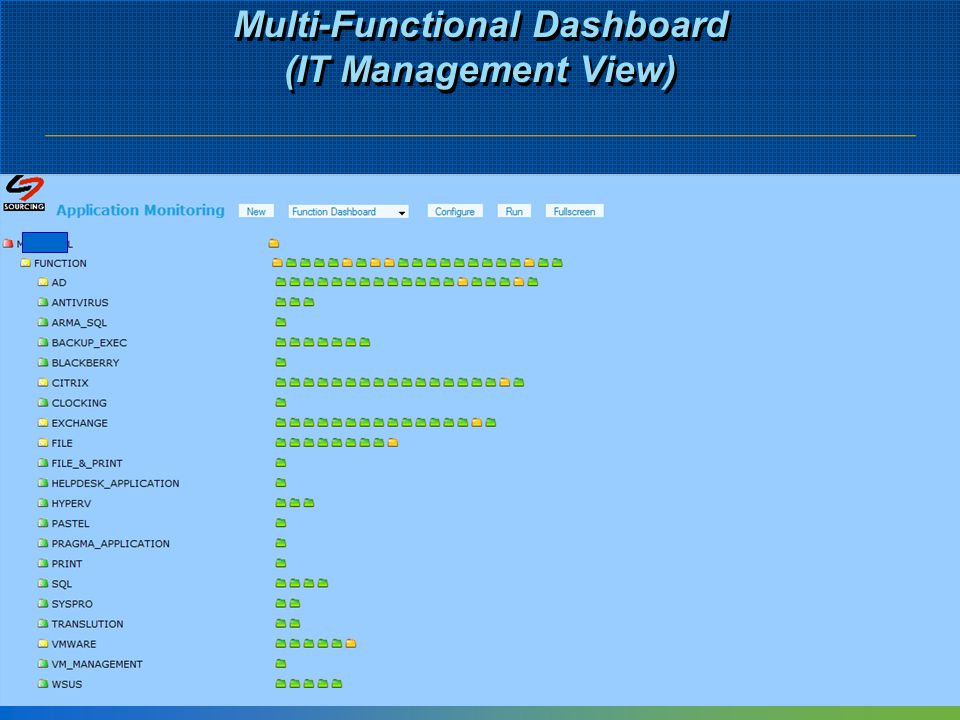 Multi-Functional Dashboard (IT Management View)