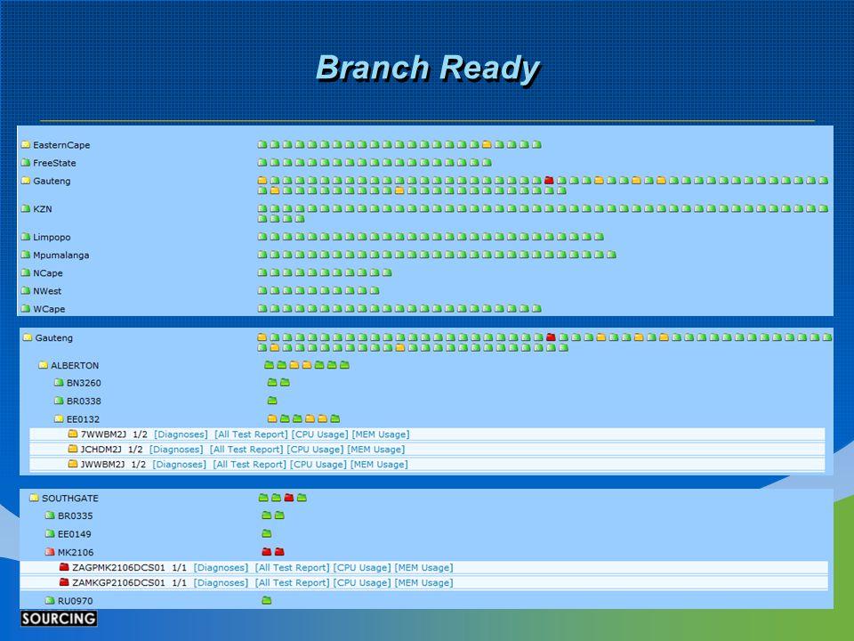 Branch Ready