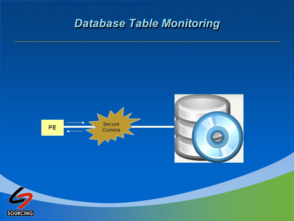 Database Table Monitoring PE Secure Comms