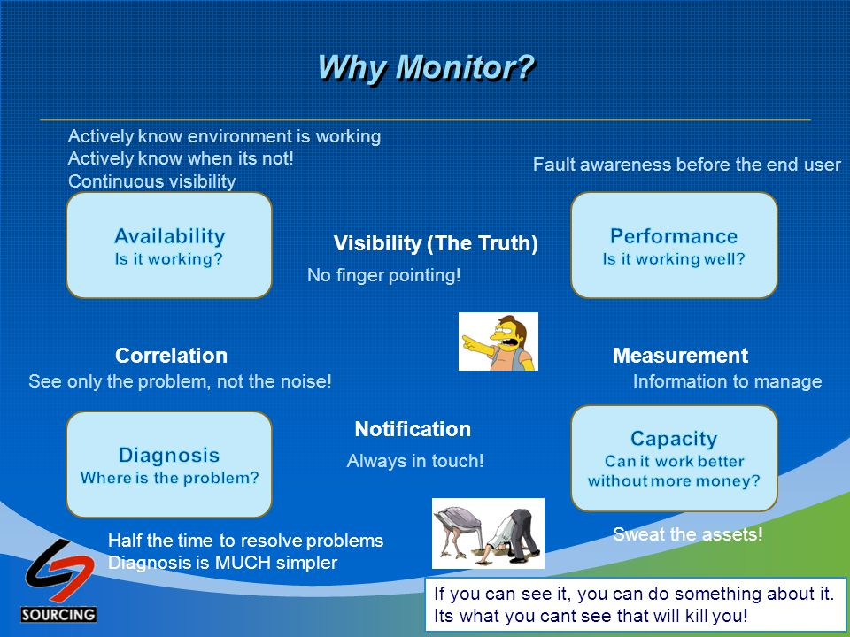 Why Monitor.